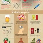 Family Health; Energy Drink Addiction Harmful To Health