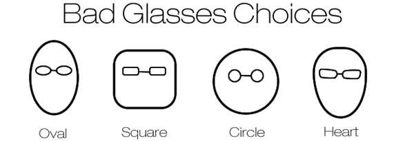 How To Determine The Best Eyeglasses For Your Face Shape