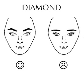 Best Hairstyle for Diamond Face Shape