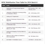 NYSC Batch A 2014 Mobilization Time Table is Here