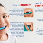 Simple Ways To Attaining Good Oral Health and Hygiene