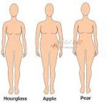 Top Fashion Tips for different Body Shapes of Women