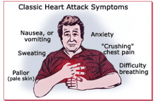 survive a heart attack when you are alone