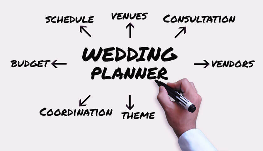 Hiring a Wedding Planner VS Doing it Yourself
